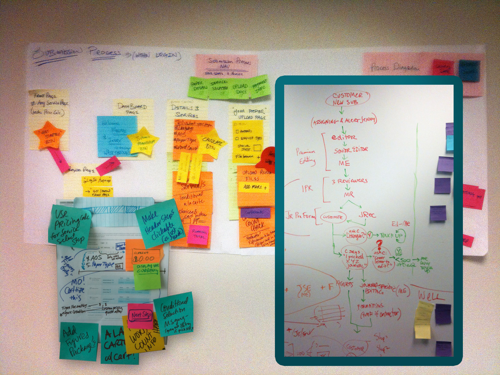 UX process whiteboard for the AJE submisssion process